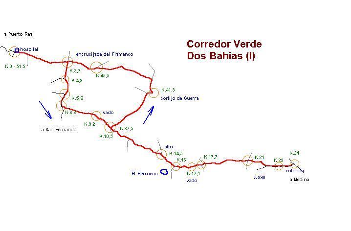Imágenes del artículo: Ruta 2 - Corredor Verde Dos Bahías (I) (Puerto Real, Medina Sidonia)