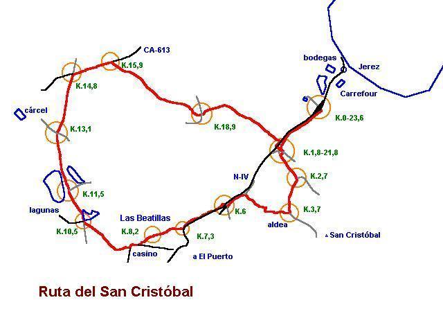 Imágenes del artículo: Ruta 14 - San Cristobal (Jerez, Puerto Santa María)