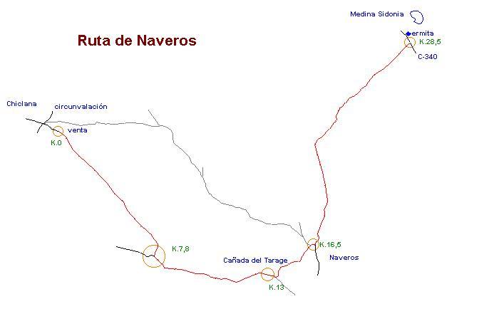 Imágenes del artículo: Ruta 17 - Naveros (Chiclana, Medina Sidonia)