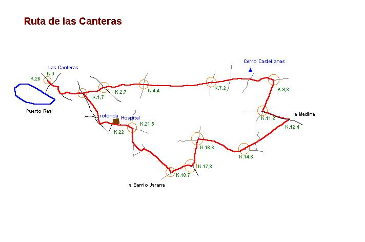 Imágenes del artículo: Ruta 28 - Las Canteras (Puerto Real)